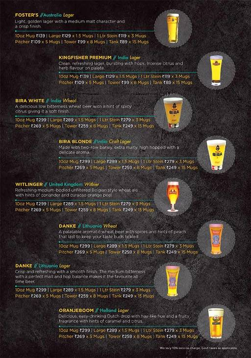Menu 14 - The Beer Cafe, Connaught Place (CP), New Delhi