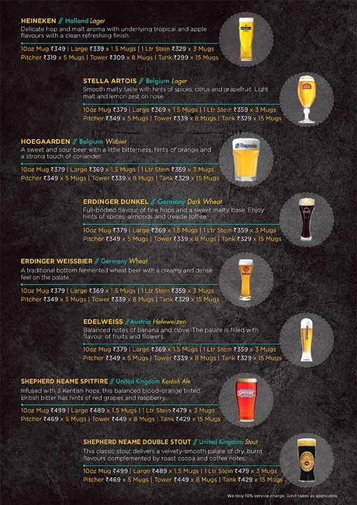 Menu 15 - The Beer Cafe, Connaught Place (CP), New Delhi