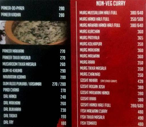 Food Menu 4 of Cafe CO2, Lavale, Pune