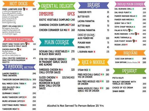 Menu 3 - Lanterns Kitchen & Bar, Rajendra Place, New Delhi