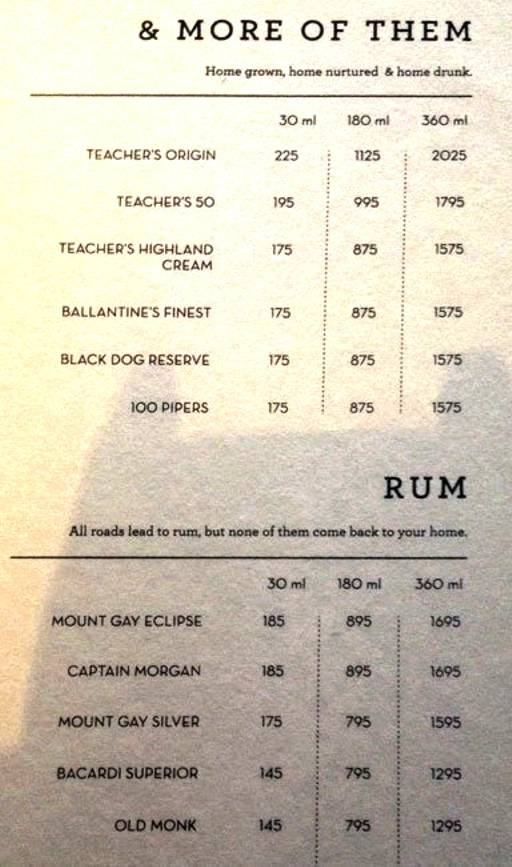 Menu 10 - The People & Co., DLF Cyber City, Gurgaon