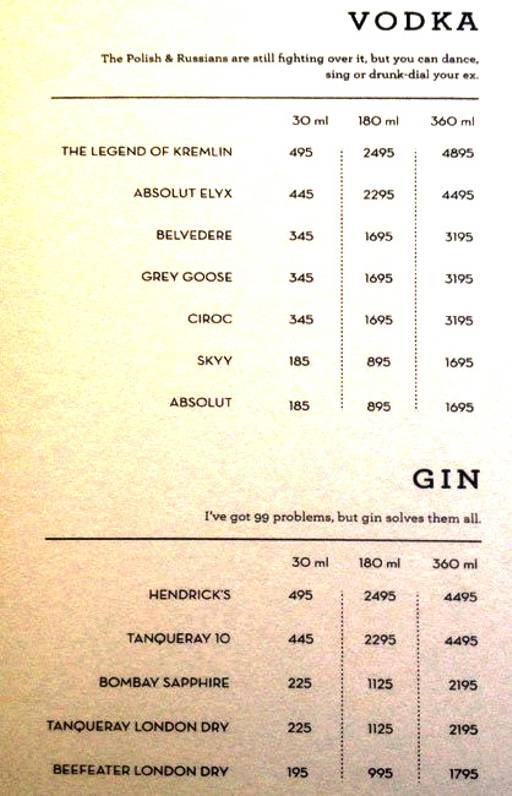 Menu 12 - The People & Co., DLF Cyber City, Gurgaon