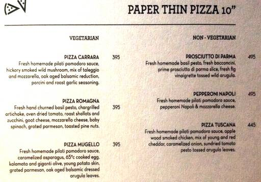 Menu 23 - The People & Co., DLF Cyber City, Gurgaon