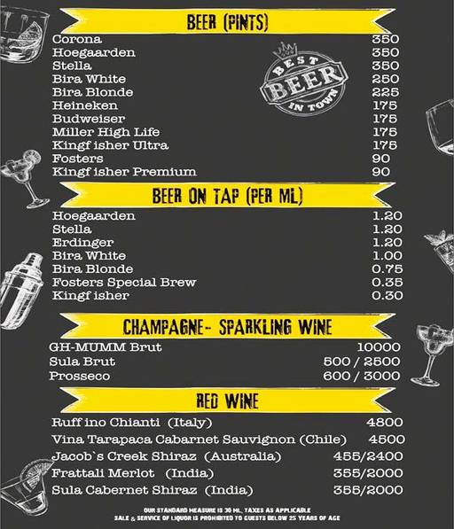 Menu 4 - Smoke On Water, Connaught Place (CP), New Delhi